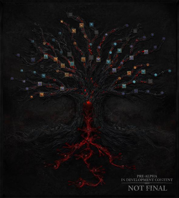 sistema de puntos en forma de árbol