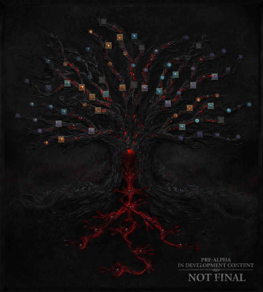 El árbol de habilidades de la hechicera Diablo IV