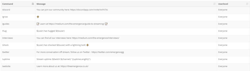 lista con todos los comandos de twitch