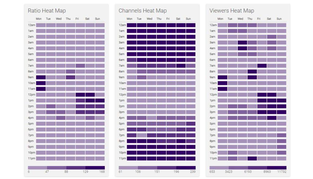analisis de juegos con twitch strike