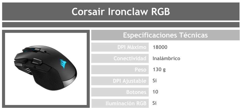 comprar corsair ironclaw rgb wireless