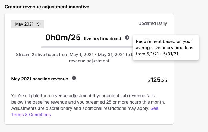 cuanto ganan los streamers con las suscripciones de twitch con precios locales