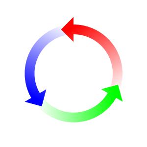 seo-ciclico-para-posicionar-en-youtube